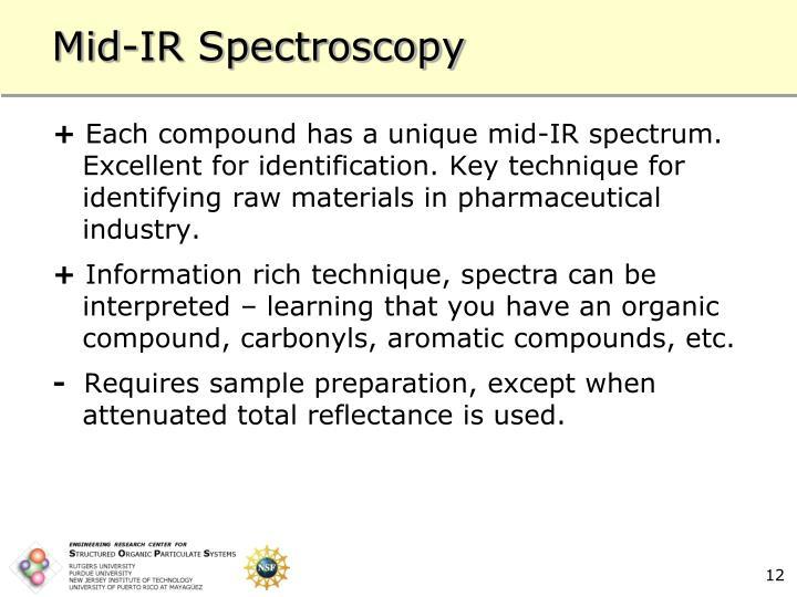 Mid-IR Spectroscopy