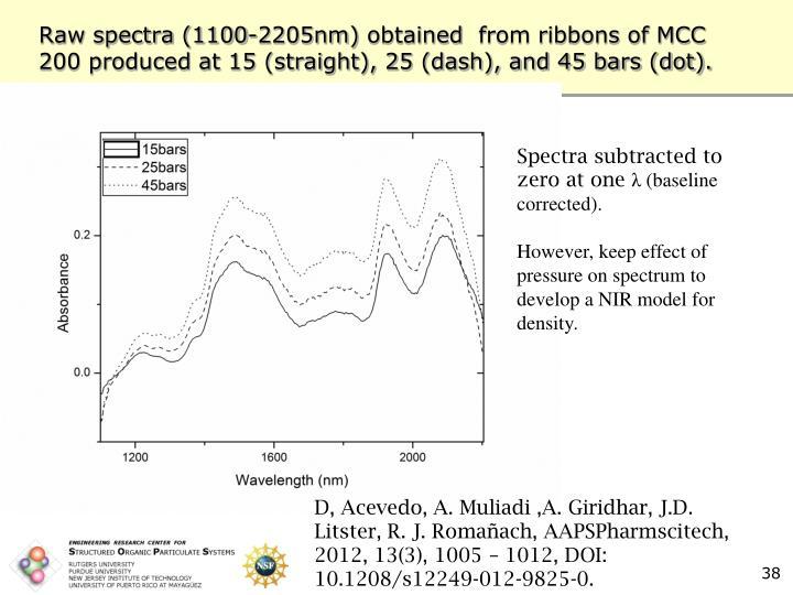 Raw spectra (1100-2205nm)