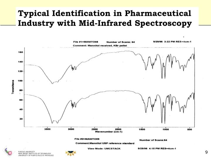 Typical Identification in Pharmaceutical Industry with Mid-Infrared Spectroscopy