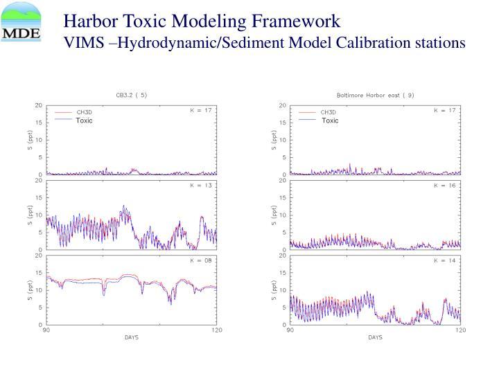 Harbor Toxic Modeling Framework