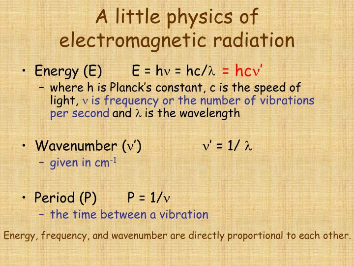 A little physics of electromagnetic radiation
