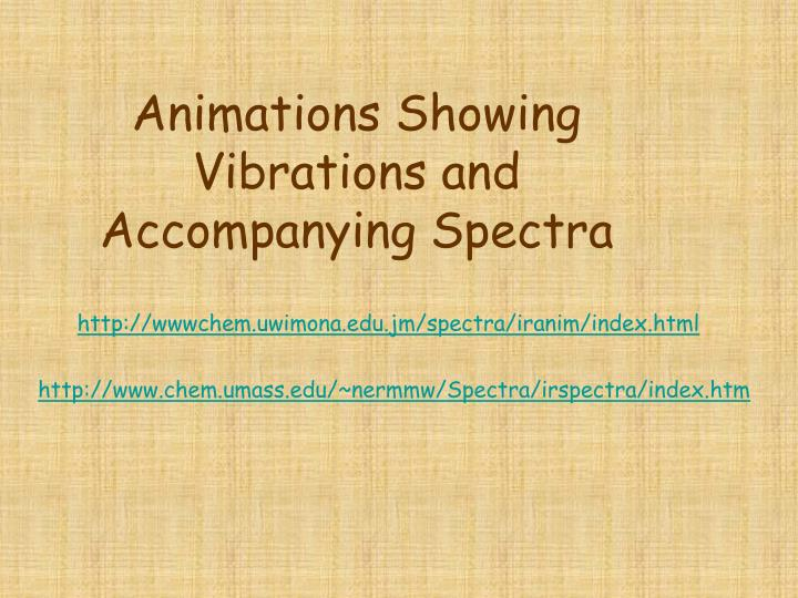 Animations Showing Vibrations and Accompanying Spectra