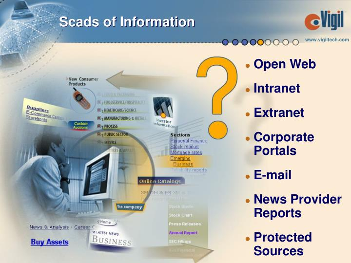 Scads of Information