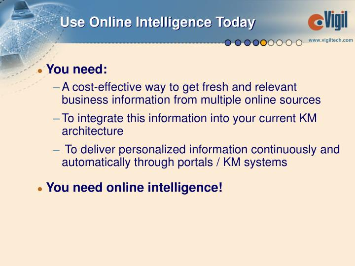 Use Online Intelligence Today