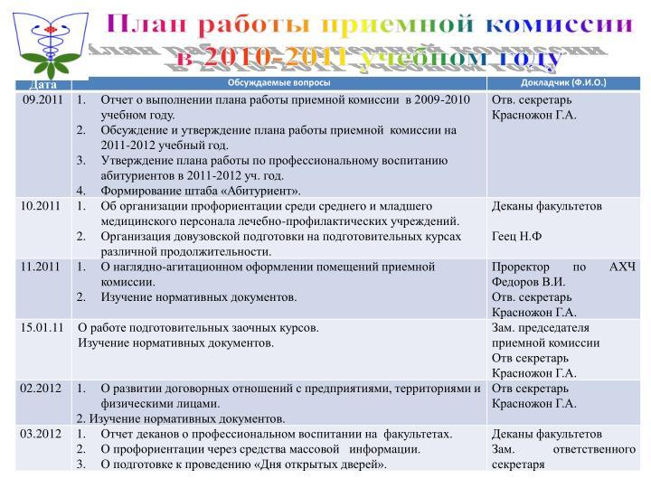 План работы приемной комиссии