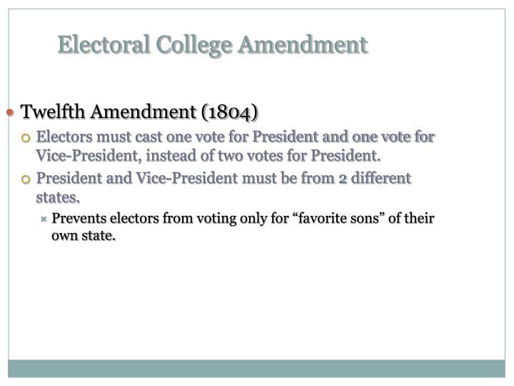 Electoral College Amendment