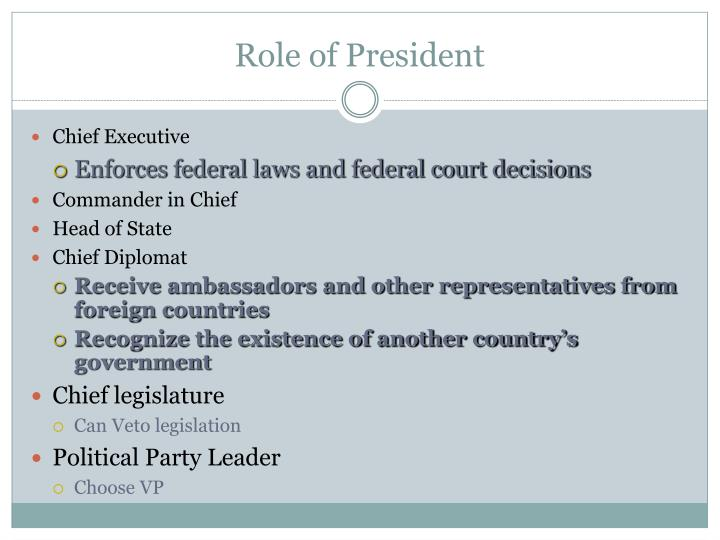 Role of President