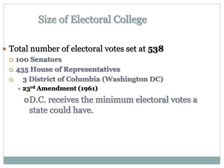 Size of Electoral College