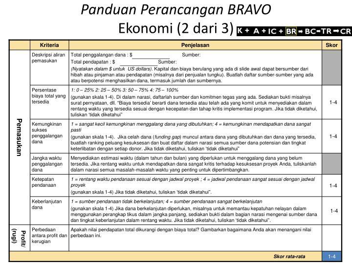 Panduan Perancangan BRAVO