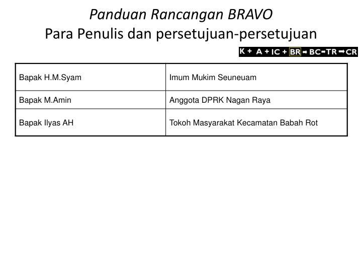 Panduan Rancangan BRAVO