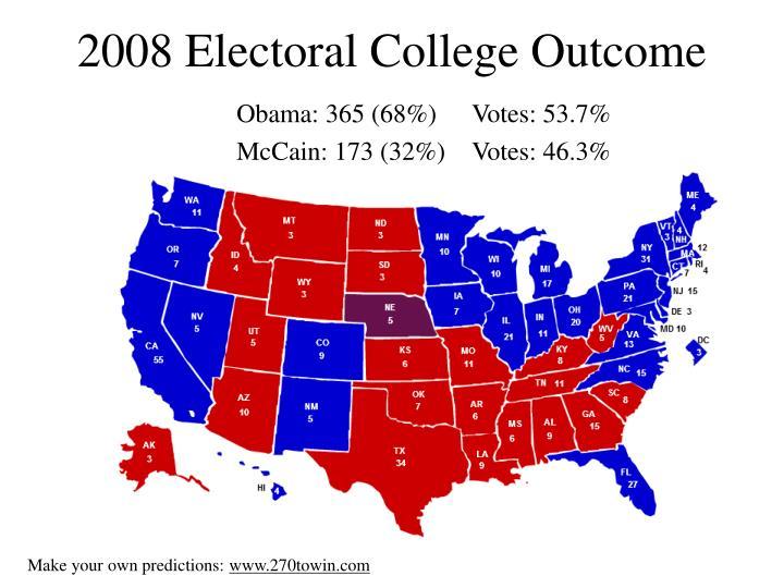 2008 Electoral College Outcome