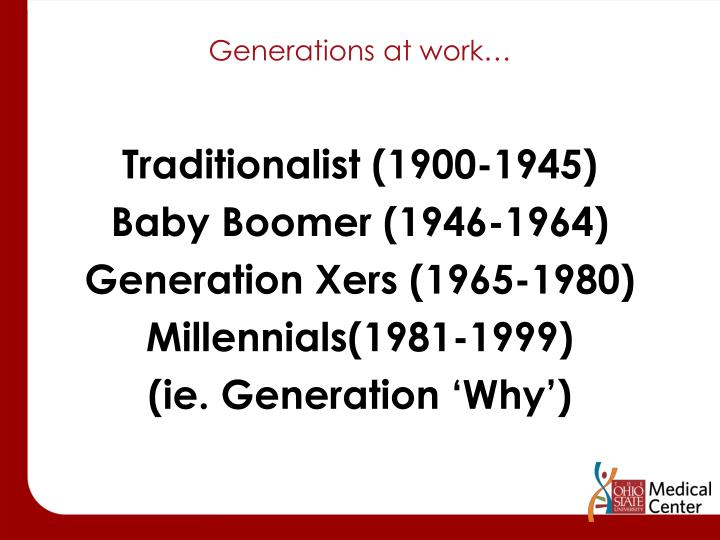 Generations at work…