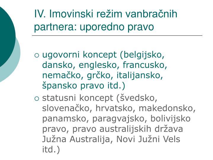 IV. Imovinski