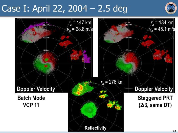 Case I: April 22, 2004 – 2.5 deg
