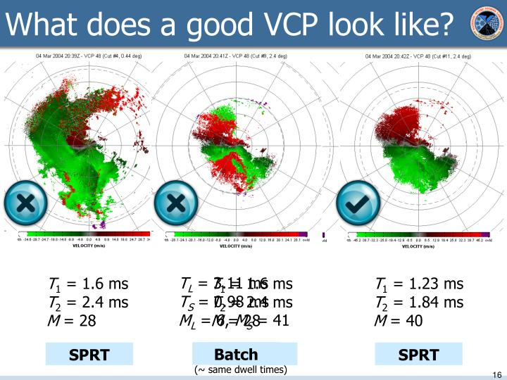 What does a good VCP look like?