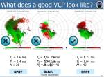 what does a good vcp look like