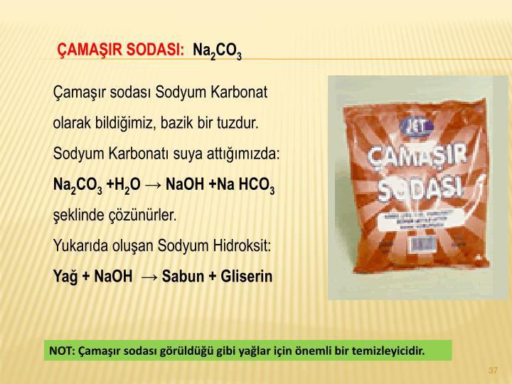 AMAIR SODASI: