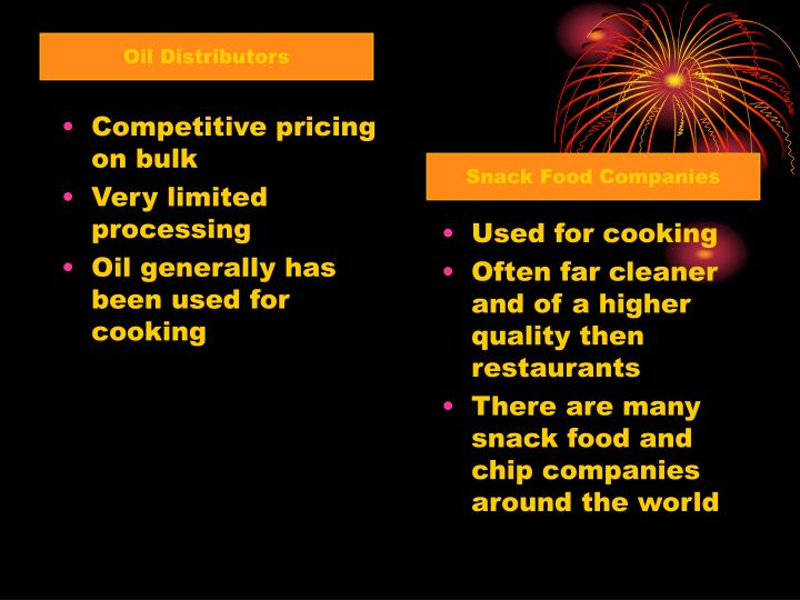 Competitive pricing on bulk