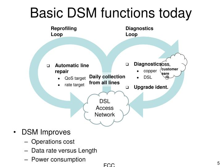 Basic DSM functions today