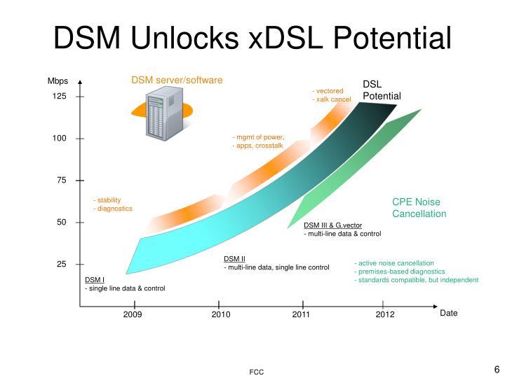 DSM Unlocks xDSL Potential