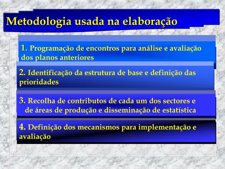 Metodologia usada na elaboração