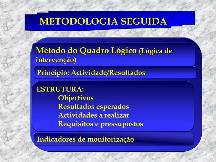 METODOLOGIA SEGUIDA