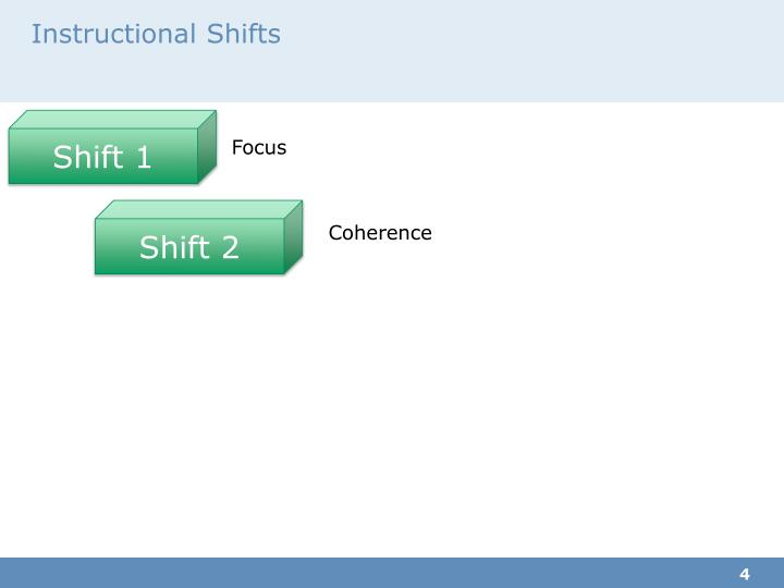 Instructional Shifts