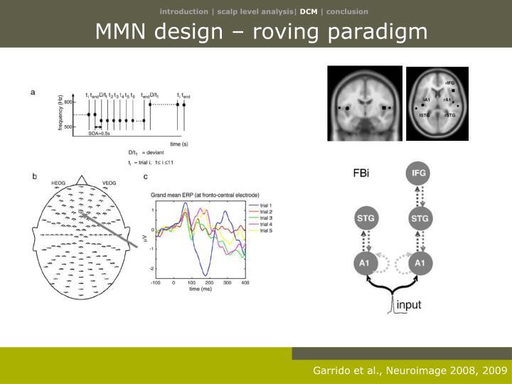 MMN design – roving paradigm