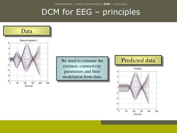DCM for EEG – principles