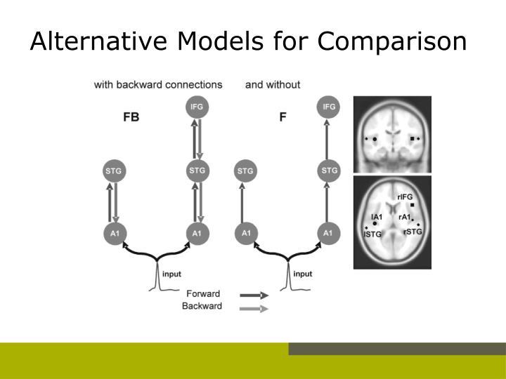 Alternative Models for Comparison