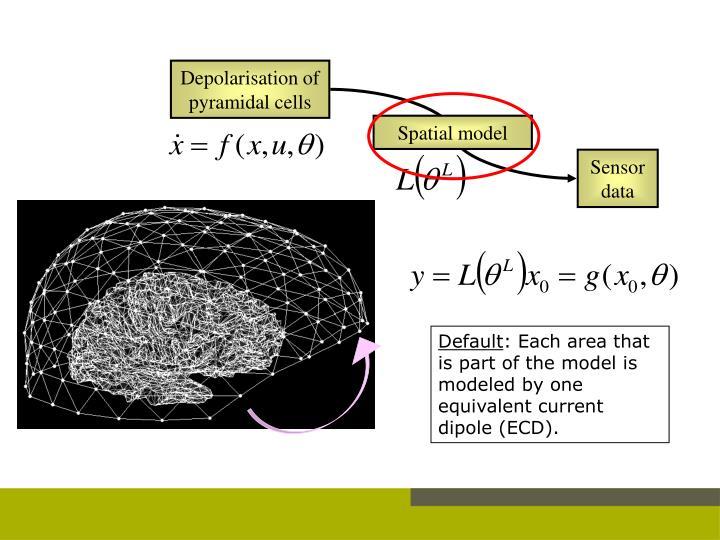Spatial Forward Model