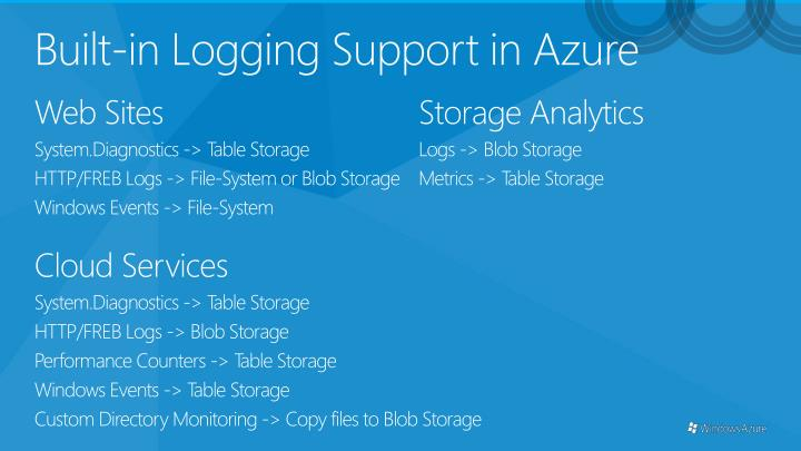 Built-in Logging Support in Azure