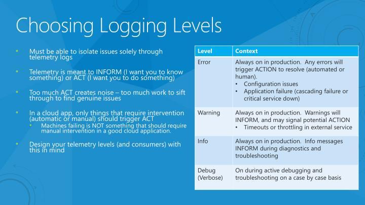 Choosing Logging Levels