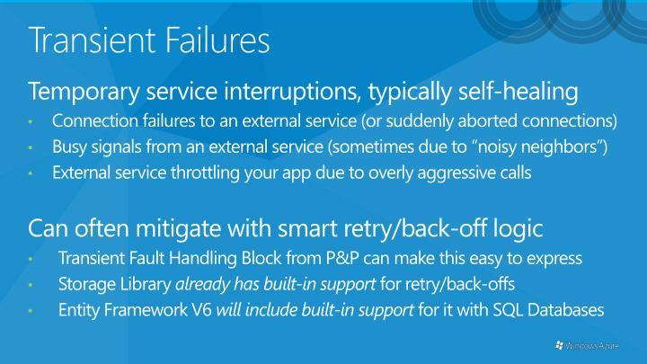 Transient Failures