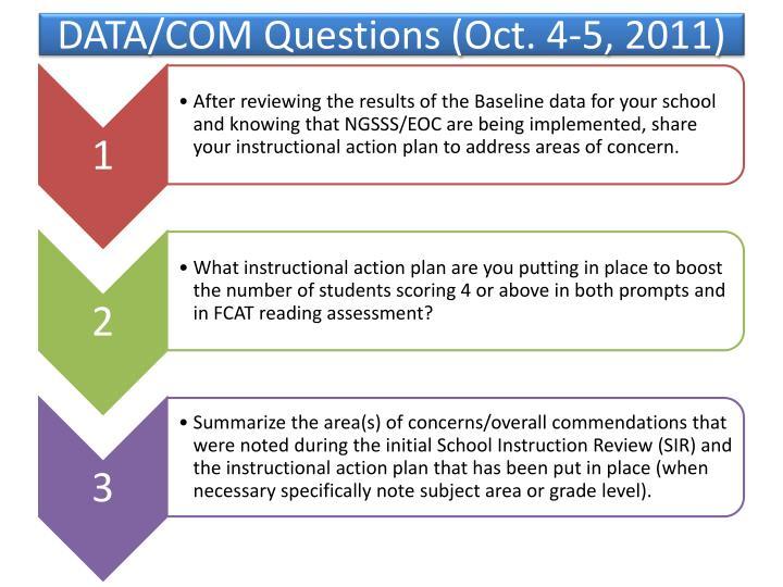 DATA/COM Questions (Oct. 4-5, 2011)