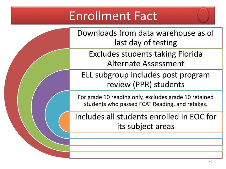 Enrollment Fact