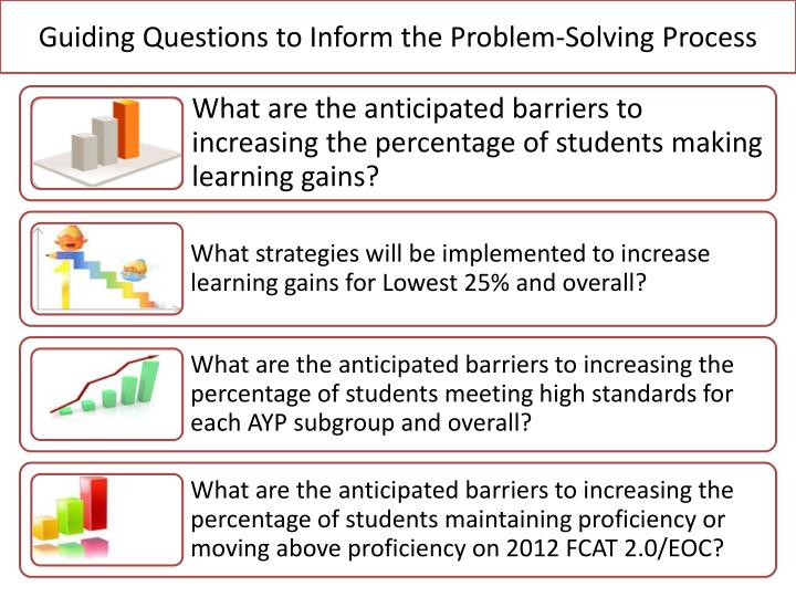 Guiding Questions to Inform the Problem-Solving Process