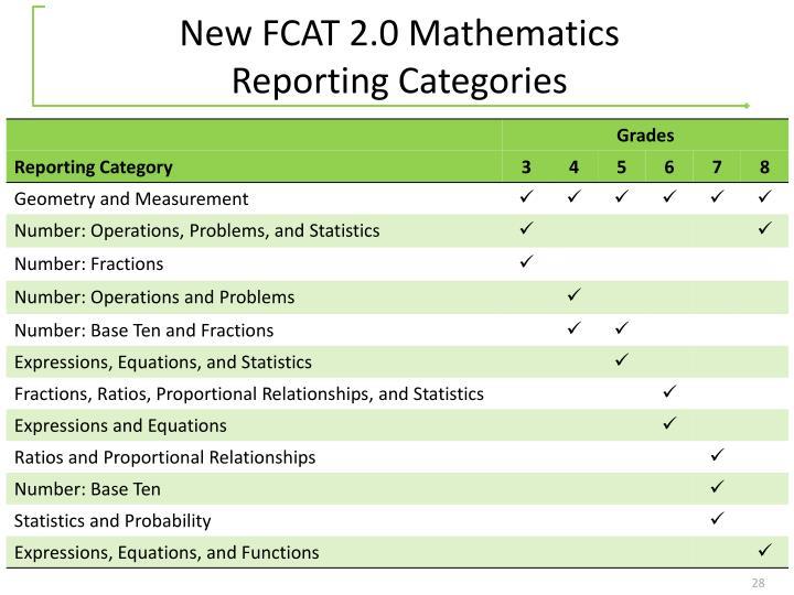 New FCAT 2.0 Mathematics
