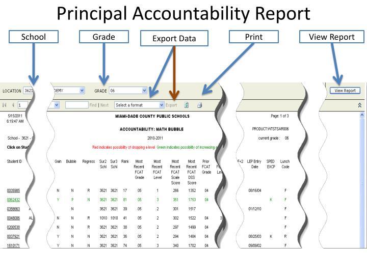 Principal Accountability Report