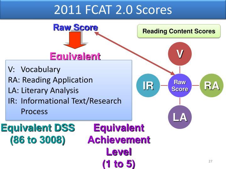 2011 FCAT 2.0 Scores