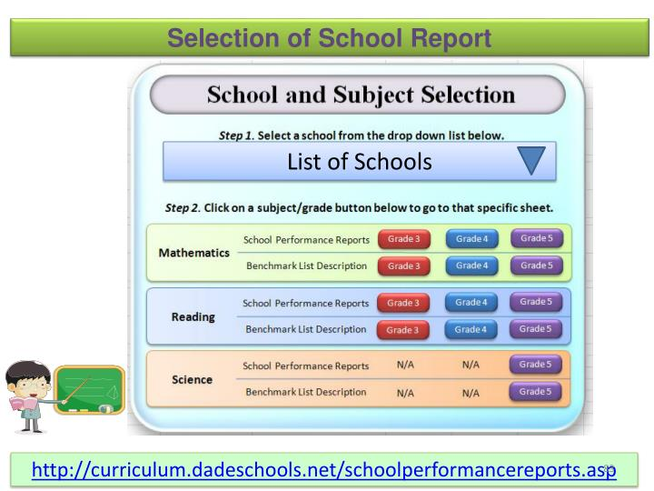 Selection of School Report