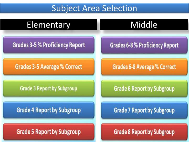 Subject Area Selection