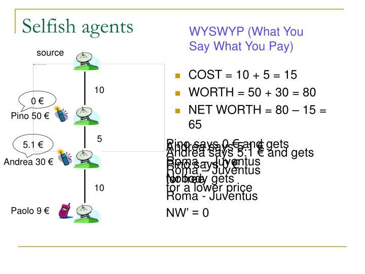 Selfish agents
