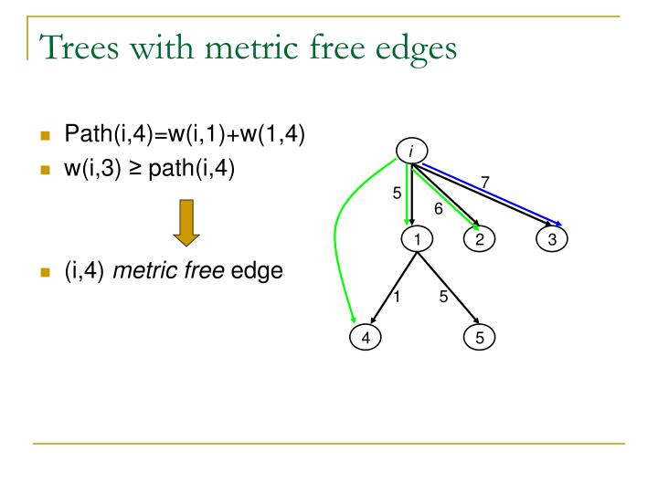 Trees with metric free edges