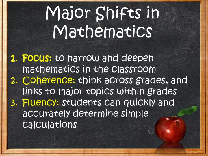 Major Shifts in Mathematics