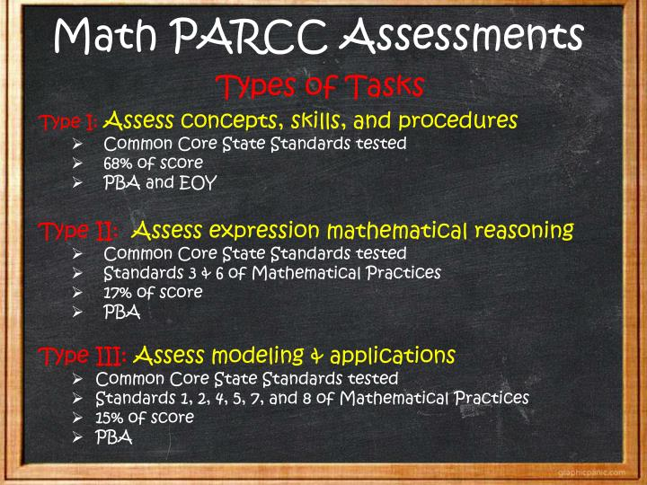 Math PARCC Assessments