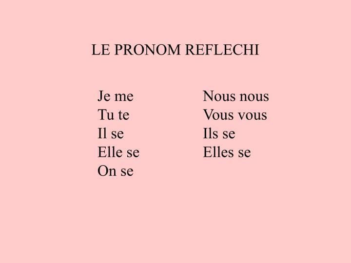 LE PRONOM REFLECHI