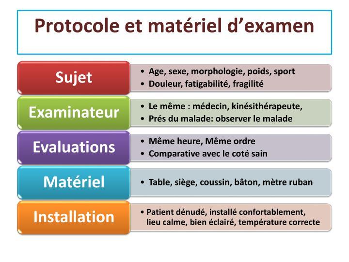 Protocole et matériel d'examen