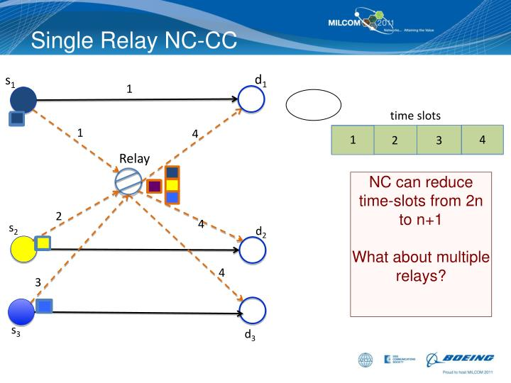 Single Relay NC-CC