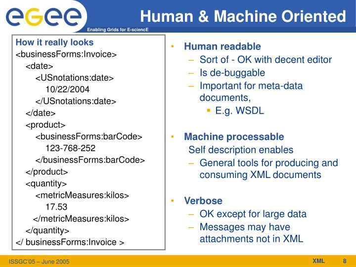 Human & Machine Oriented